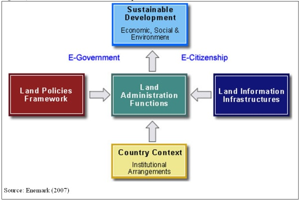 dissertation sustainable tourism development Journal of economic cooperation 24 , 1 (2003) 25-62 problems and prospects of sustainable tourism development in the oic countries.