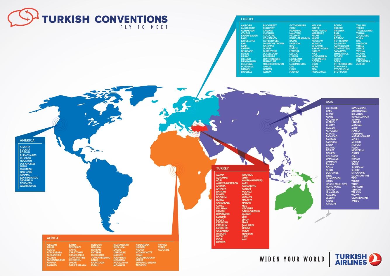 FIG Congress 2018 - Theme