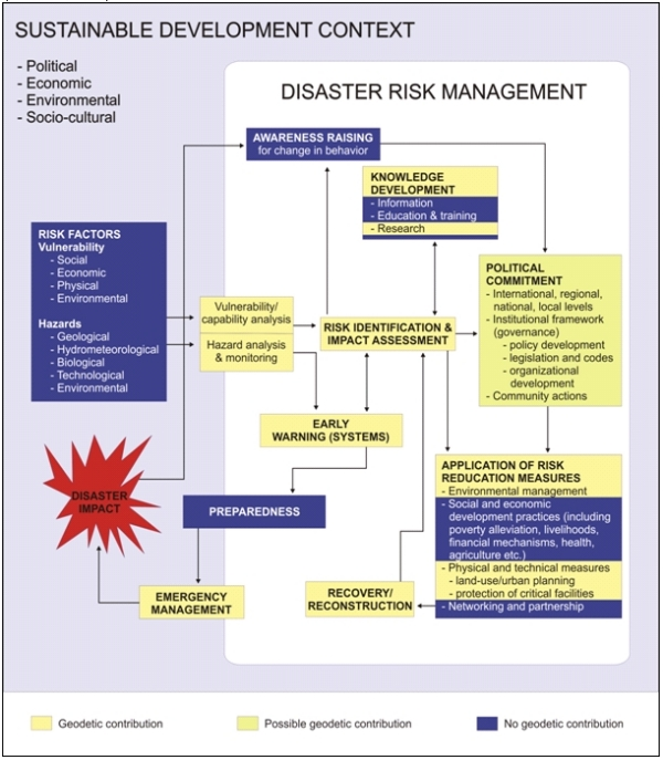 disaster management communications plan case Case study one doc, one knock one knock as a business consulting and management tool to deliver help application processing for disaster recovery funding run.