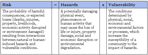 haitian natural disaster primary prevention secondary prevention and tertiary prevention Preventing and controlling infectious diseases after natural disasters  on prevention, control measures and primary  in haiti, with a high fatality.